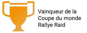 Victoire Dakar: dakar_2019.png